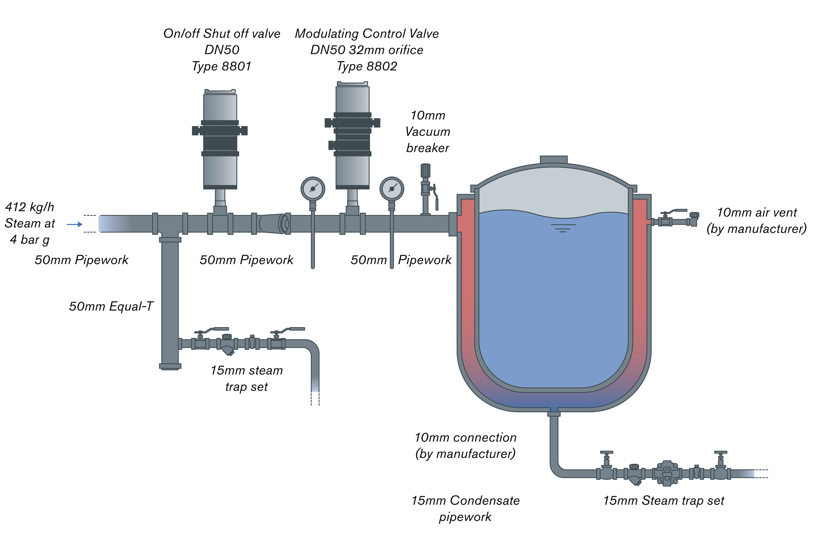 How to avoid 'water hammer' in steam systems | Engineer Live