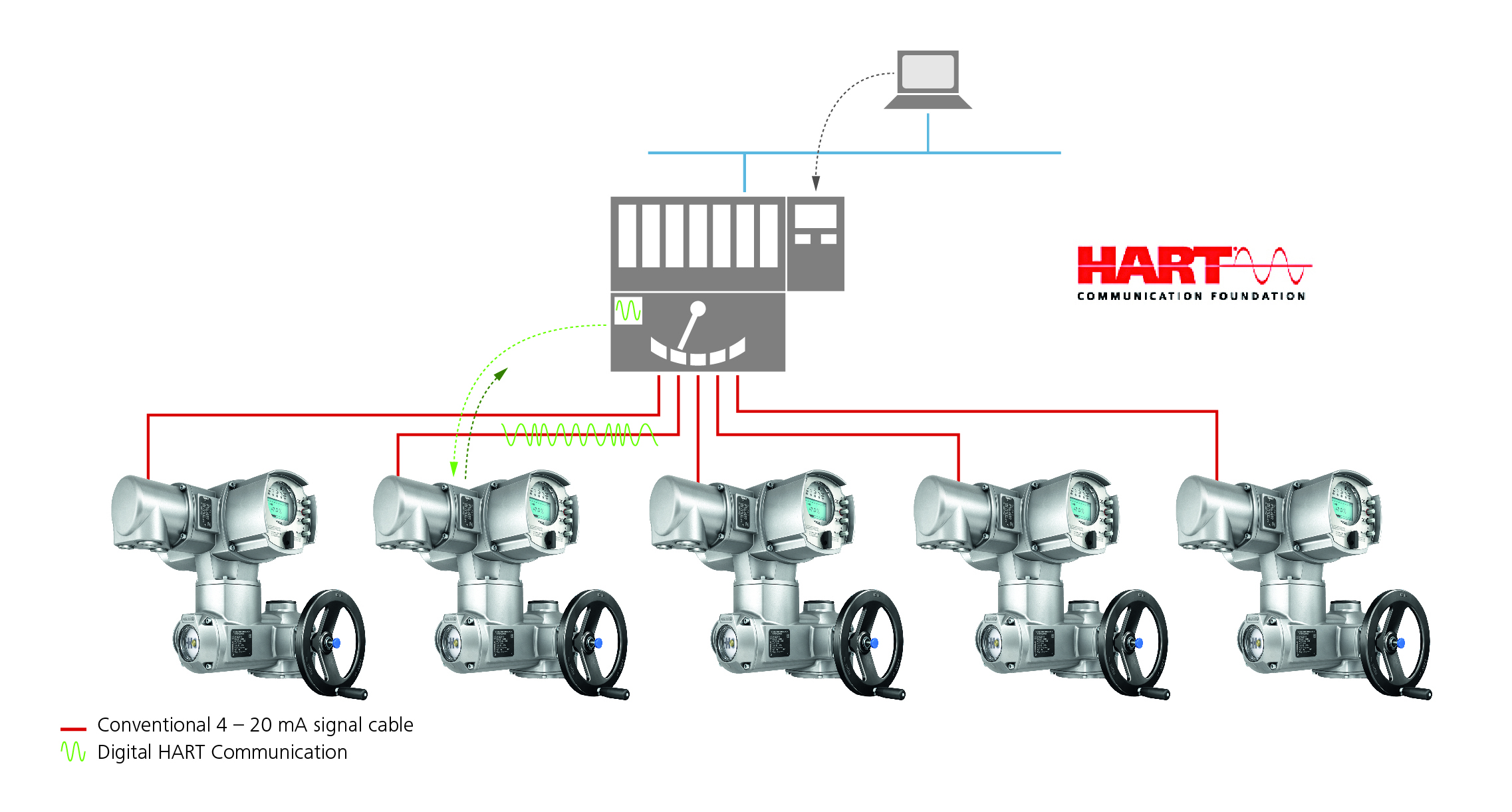 Hart Actuators For Cogeneration Plant Engineer Live Engine Diagram Auma Has Supplied More Than 300 Equipped Electric To The Pengerang