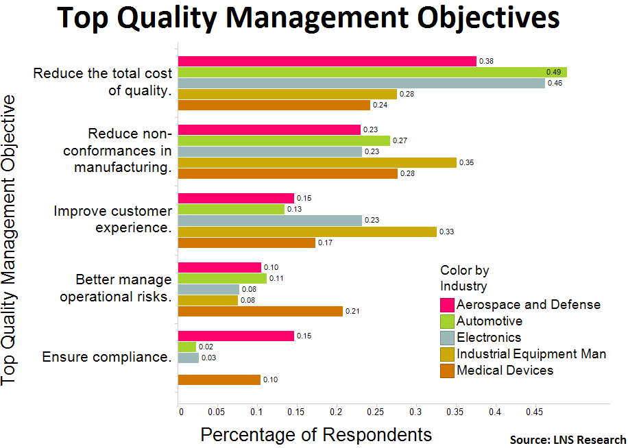 Best Quality Management (QMS) in 2019   G2