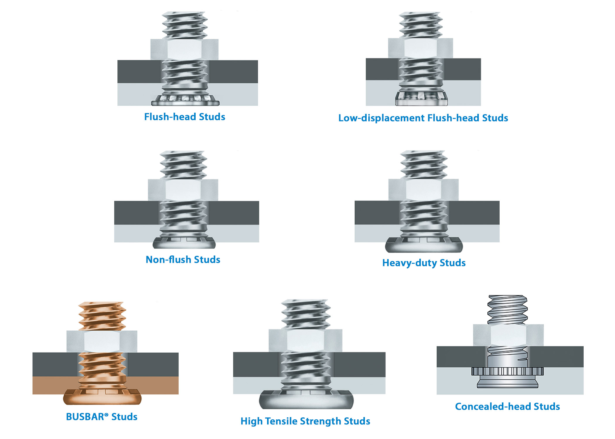 Studs For Thin Metal Assemblies Engineer Live