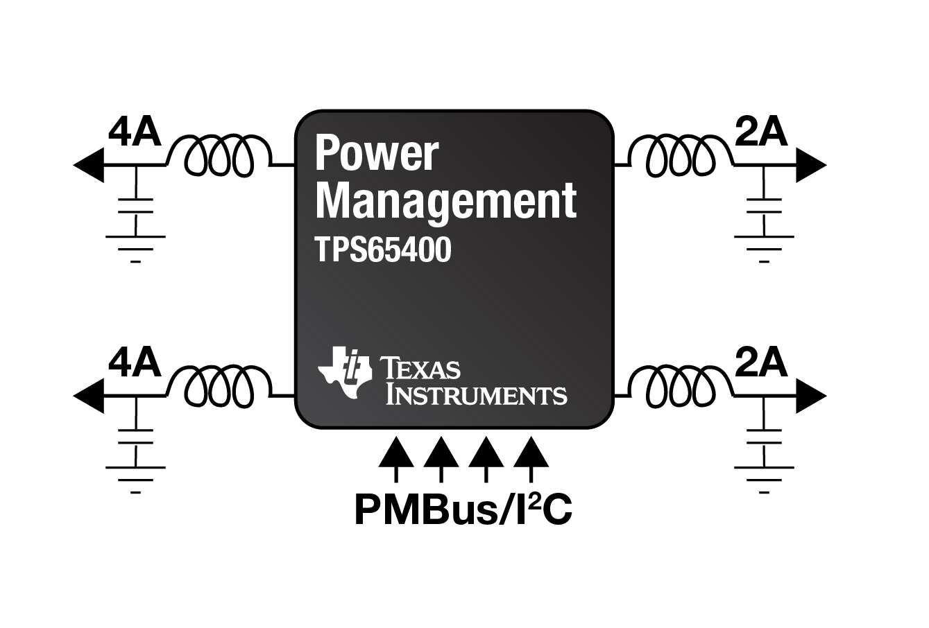 18v Multi Channel Synchronous Buck Converter Engineer Live