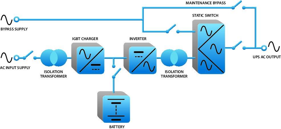 offshore critical power supplies engineer live rh engineerlive com Basic Circuit Diagram Circuit Diagram PDF