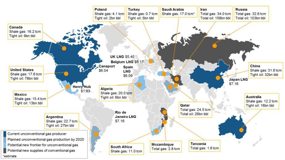 New supply landscape of technically recoverable reserves (source: World Energy Council)