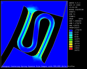 Fig. 5: Finite Element Analysis of ISFD 'S' Spring