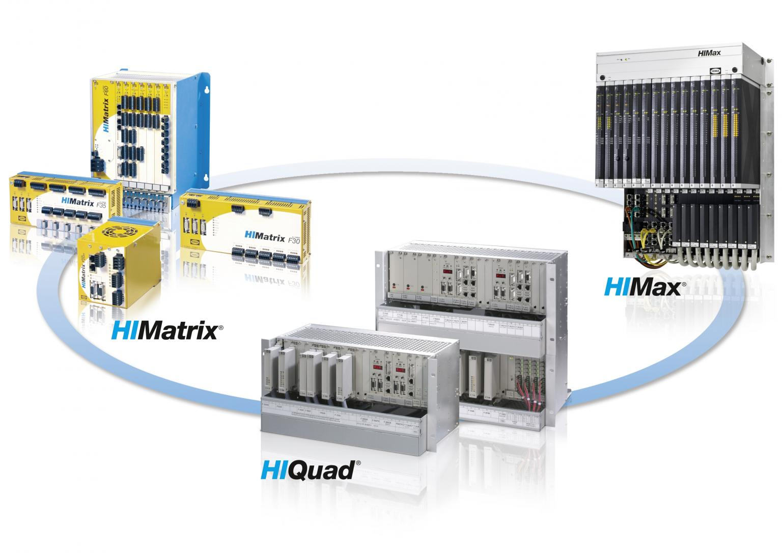 The new safety protocol HIPRO-S V2 enables Ethernet-based, safety-related communication (SIL 3) between the three HIMA product families: HIMatrix, HIMax and HIQuad
