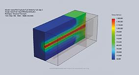 Taphole block thermal FEA study