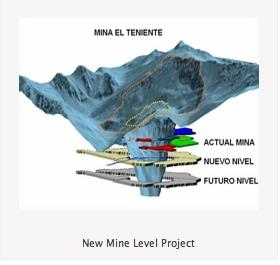 Prespective diagram of the new underground level project at El Teniente mine