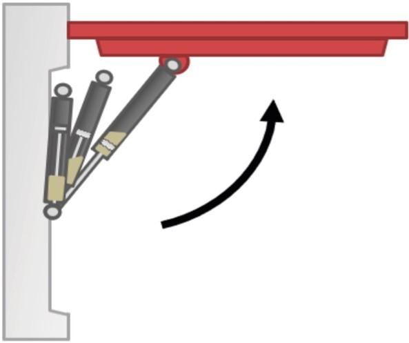 Figure One: Push Up Design Example