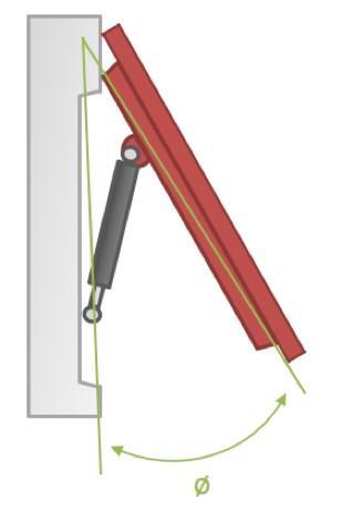 Figure Three: Crossover Example