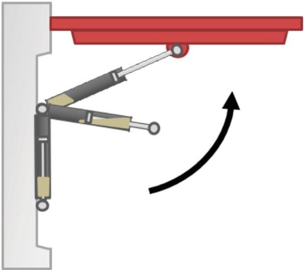 Figure Two: Flip-Over Design Example
