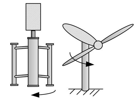 Electricity is produced through the rotation of the blades by the tide