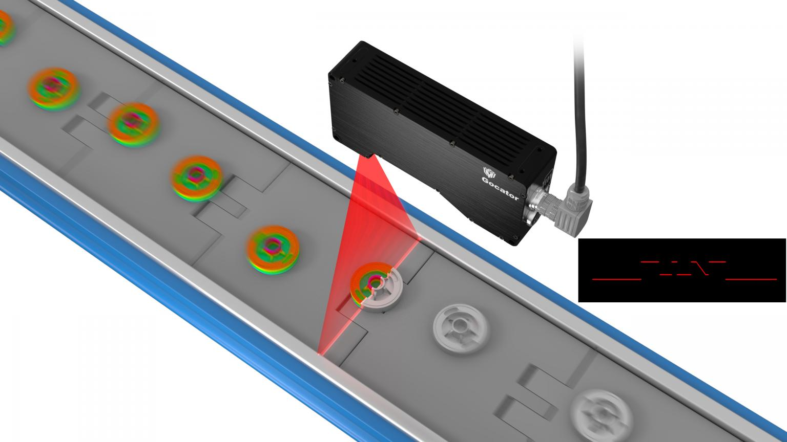 Highspeed Profiling isoR comp