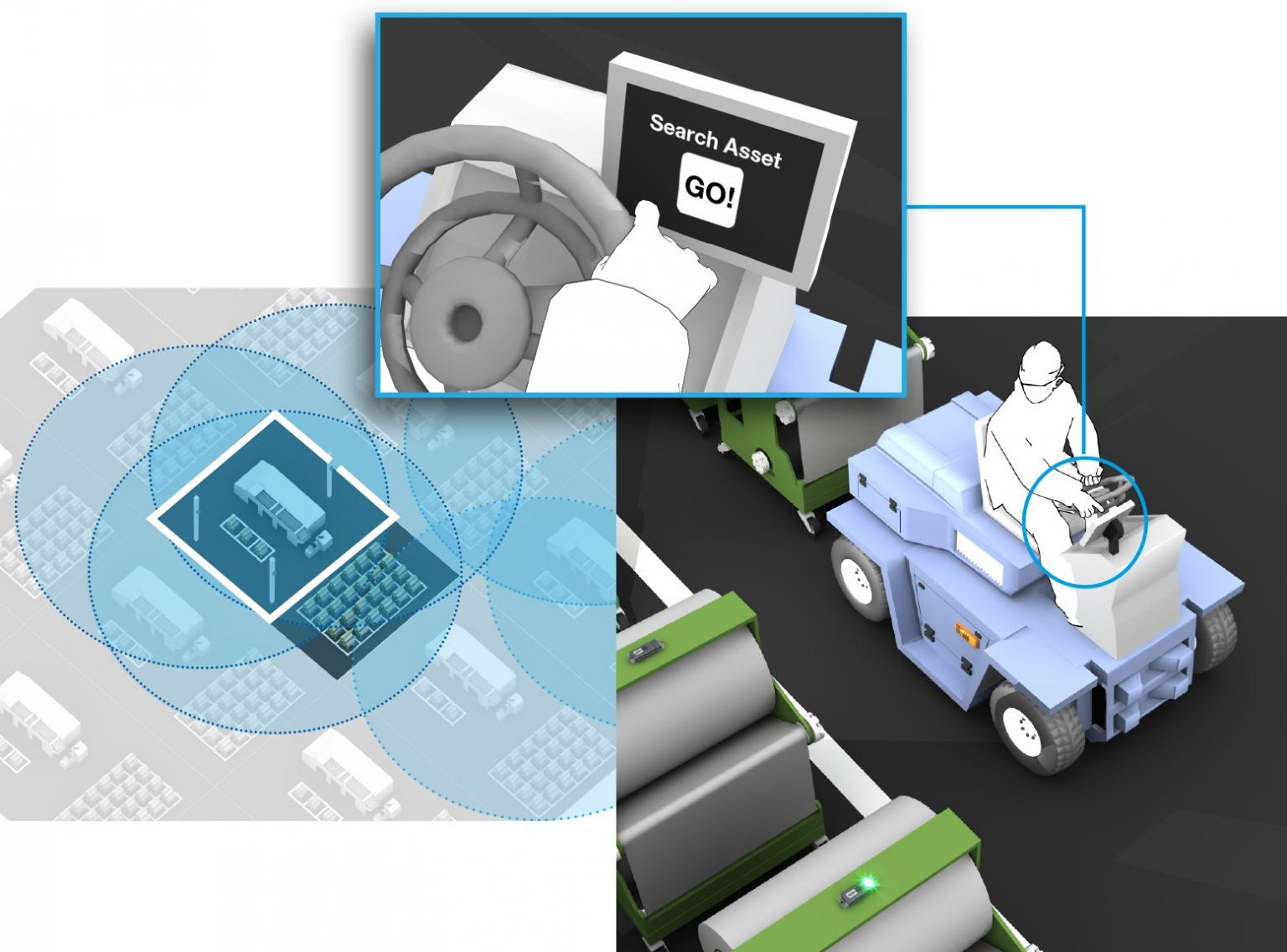 Asset Agent allows for precise identification of material locations in the production process. © Identec Solutions