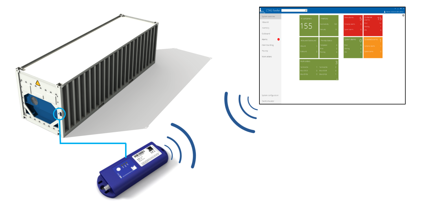 Automated Reefer Monitoring with Reefer Runner. © Identec Solutions