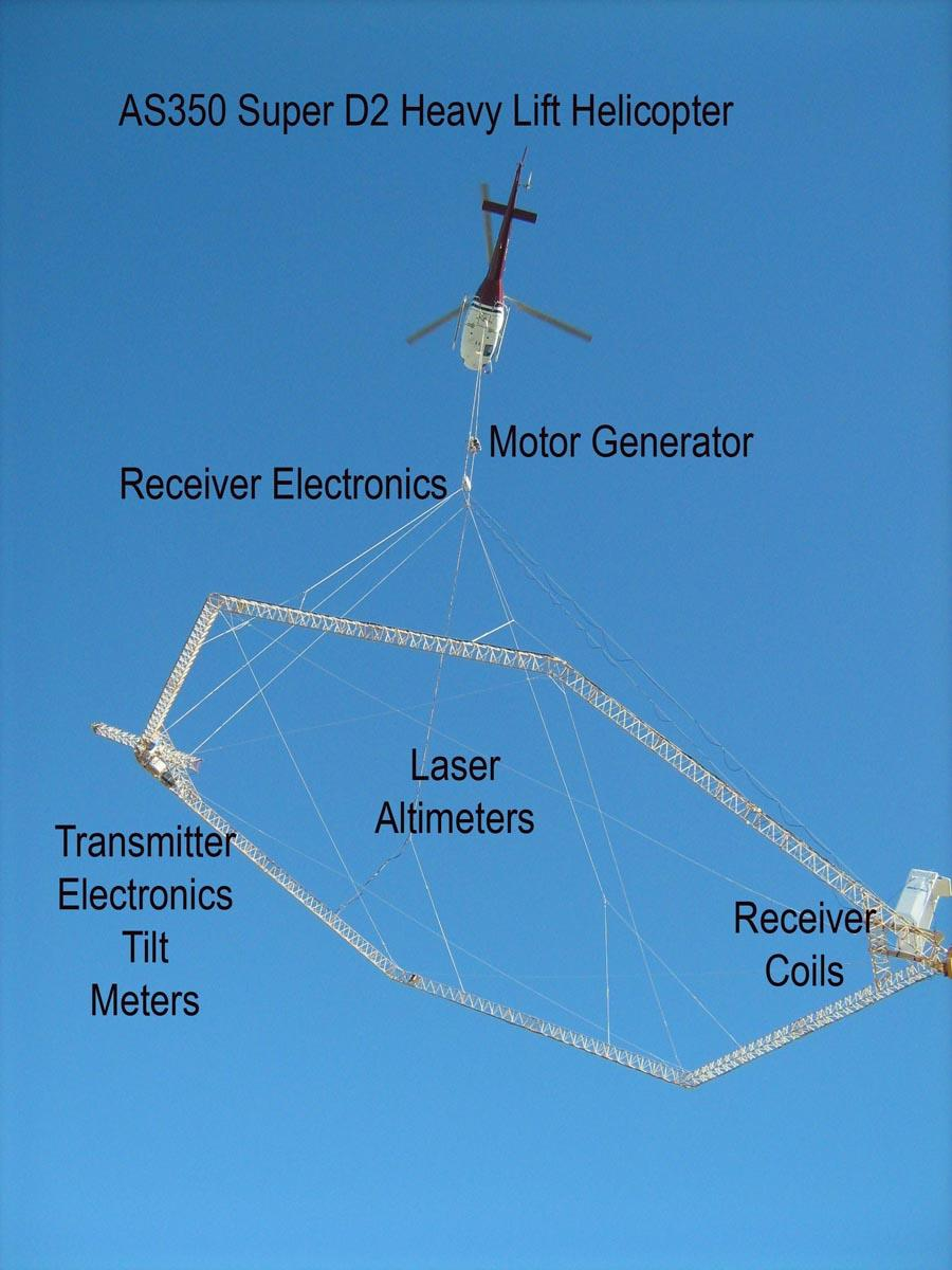 Helicopter-borne apparatus for SkyTEM Time Domain Electromagnetic (TDEM) surveys by SkyTEM of Australia