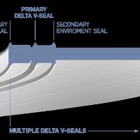 Gasket seal eliminates emissions from flanges