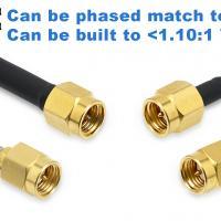 P1dB enhances its YouForm conformable RF cables