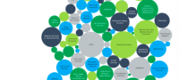 Mapping of the European Research Infrastructure Landscape expands