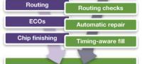 Tool verifies 10 billion+ transistors within hours